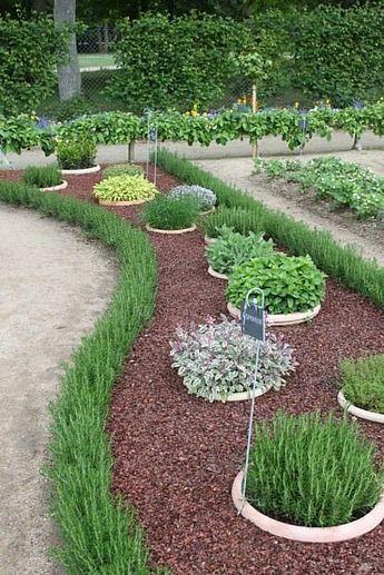In Ground Herb Garden Ideas