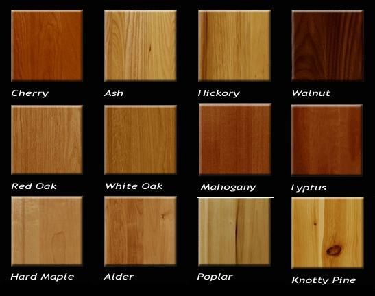 Types Of Wood For Furniture