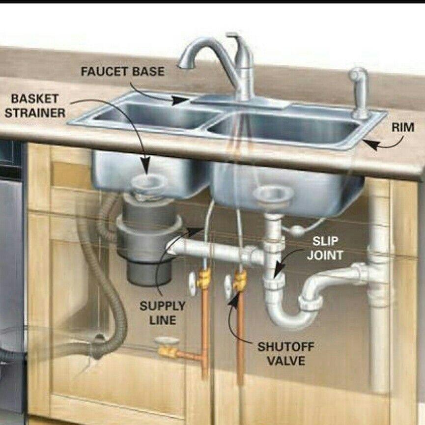 Slow Draining Kitchen Sink